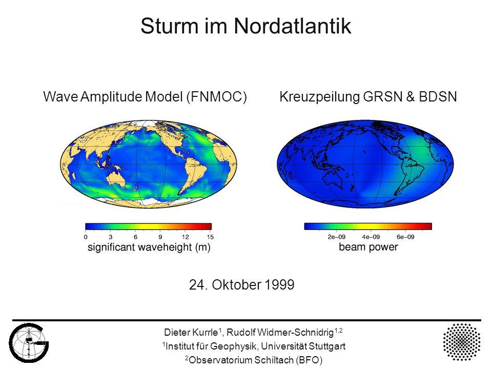 24. Oktober 1999 Sturm im Nordatlantik Wave Amplitude Model (FNMOC) Kreuzpeilung GRSN & BDSN Dieter Kurrle 1, Rudolf Widmer-Schnidrig 1,2 1 Institut f