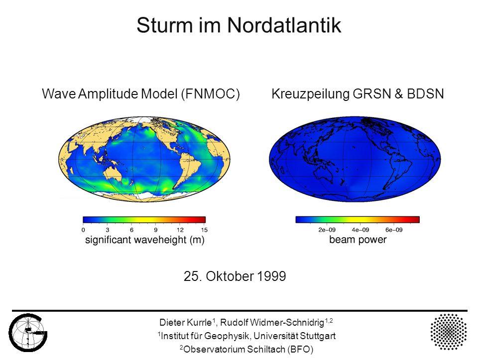 25. Oktober 1999 Sturm im Nordatlantik Wave Amplitude Model (FNMOC) Kreuzpeilung GRSN & BDSN Dieter Kurrle 1, Rudolf Widmer-Schnidrig 1,2 1 Institut f