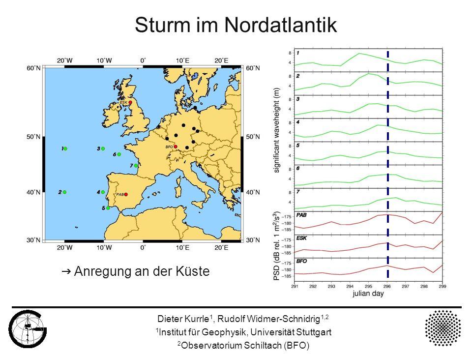 Sturm im Nordatlantik Dieter Kurrle 1, Rudolf Widmer-Schnidrig 1,2 1 Institut für Geophysik, Universität Stuttgart 2 Observatorium Schiltach (BFO) Anr