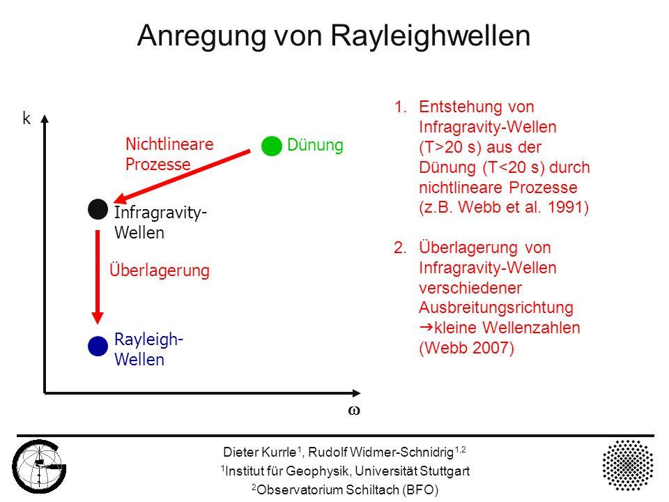 Anregung von Rayleighwellen Dieter Kurrle 1, Rudolf Widmer-Schnidrig 1,2 1 Institut für Geophysik, Universität Stuttgart 2 Observatorium Schiltach (BF