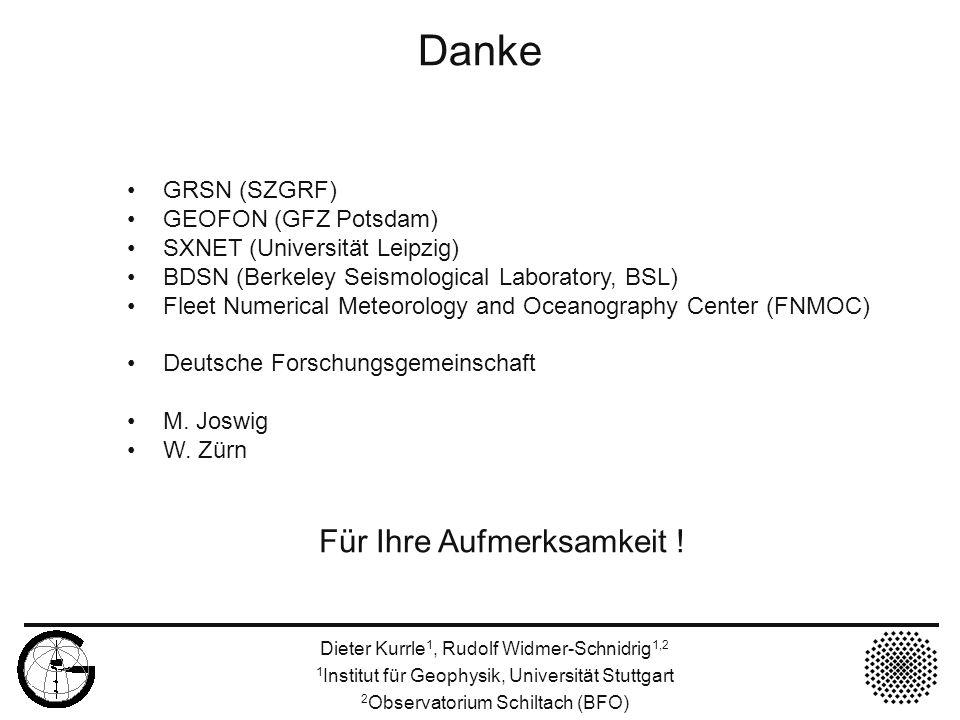 Danke GRSN (SZGRF) GEOFON (GFZ Potsdam) SXNET (Universität Leipzig) BDSN (Berkeley Seismological Laboratory, BSL) Fleet Numerical Meteorology and Ocea