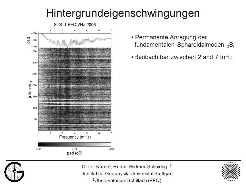 Hintergrundeigenschwingungen Permanente Anregung der fundamentalen Sphäroidalmoden 0 S l Beobachtbar zwischen 2 and 7 mHz An mehr als 20 Stationen (zeitweilig) Sphäroidalmoden 0 S l Rayleighwellen Array-Analyse zur Bestimmung der Ausbreitungsrichtung Dieter Kurrle 1, Rudolf Widmer-Schnidrig 1,2 1 Institut für Geophysik, Universität Stuttgart 2 Observatorium Schiltach (BFO)