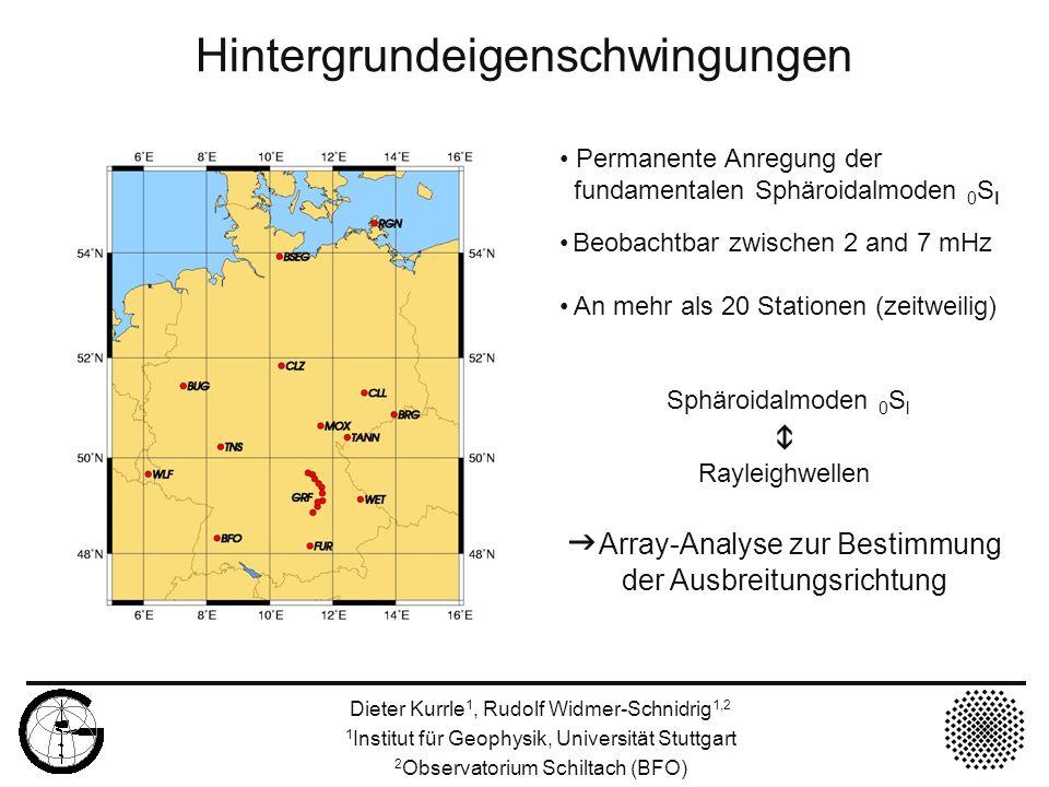 Hintergrundeigenschwingungen Permanente Anregung der fundamentalen Sphäroidalmoden 0 S l Beobachtbar zwischen 2 and 7 mHz An mehr als 20 Stationen (ze