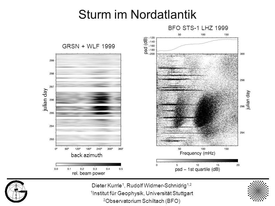 Sturm im Nordatlantik GRSN + WLF 1999 Dieter Kurrle 1, Rudolf Widmer-Schnidrig 1,2 1 Institut für Geophysik, Universität Stuttgart 2 Observatorium Sch