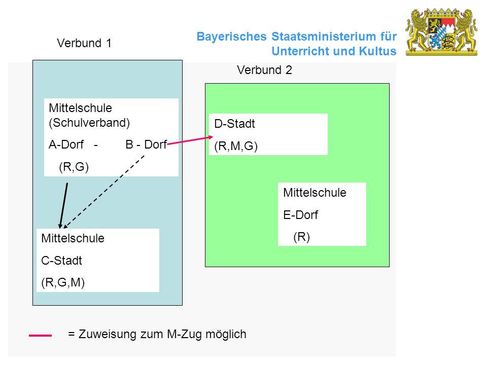 Bayerisches Staatsministerium für Unterricht und Kultus Mittelschule (Schulverband) A-Dorf - B - Dorf (R,G) Mittelschule C-Stadt (R,G,M) D-Stadt (R,M,