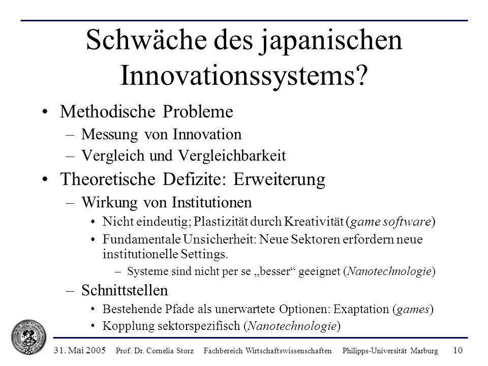 31. Mai 2005 Prof. Dr. Cornelia Storz Fachbereich Wirtschaftswissenschaften Philipps-Universität Marburg 10 Schwäche des japanischen Innovationssystem