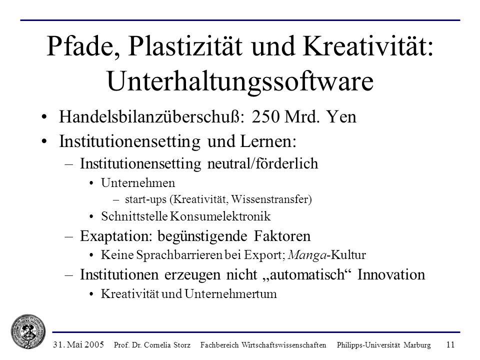 31. Mai 2005 Prof. Dr. Cornelia Storz Fachbereich Wirtschaftswissenschaften Philipps-Universität Marburg 11 Pfade, Plastizität und Kreativität: Unterh