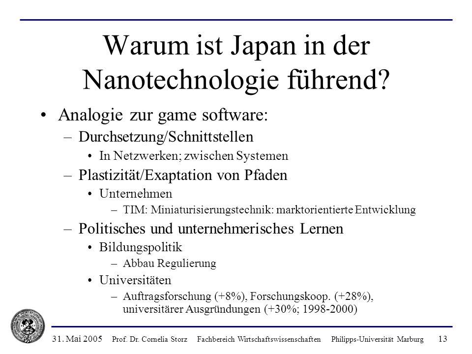 31. Mai 2005 Prof. Dr. Cornelia Storz Fachbereich Wirtschaftswissenschaften Philipps-Universität Marburg 13 Warum ist Japan in der Nanotechnologie füh
