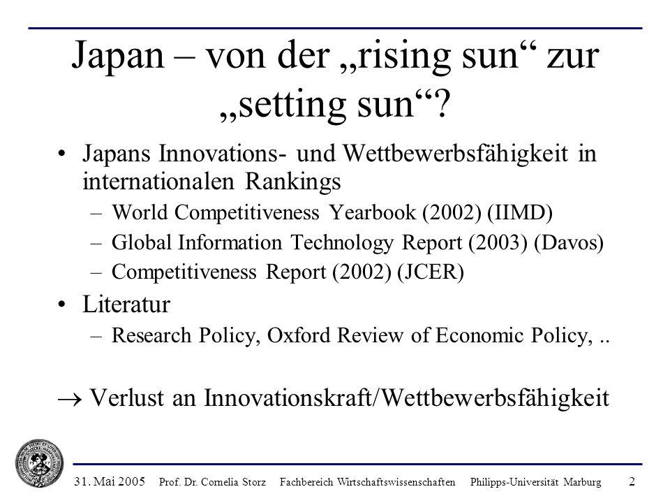 31. Mai 2005 Prof. Dr. Cornelia Storz Fachbereich Wirtschaftswissenschaften Philipps-Universität Marburg 2 Japan – von der rising sun zur setting sun?