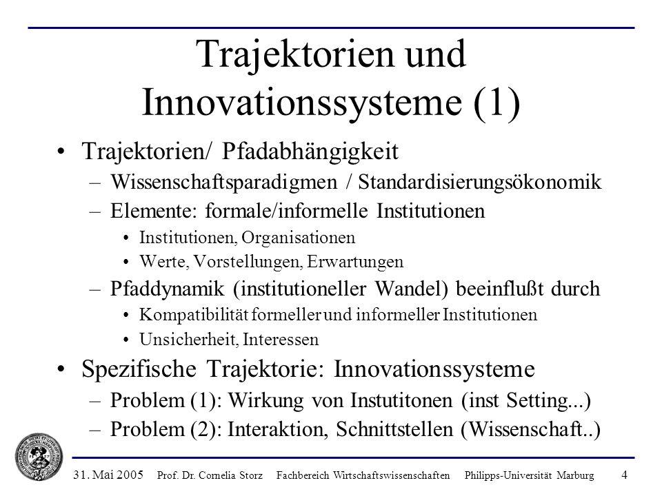 31. Mai 2005 Prof. Dr. Cornelia Storz Fachbereich Wirtschaftswissenschaften Philipps-Universität Marburg 4 Trajektorien und Innovationssysteme (1) Tra