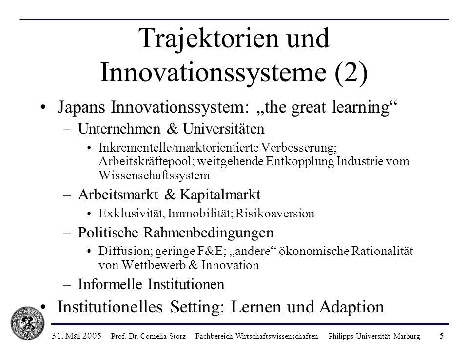 31. Mai 2005 Prof. Dr. Cornelia Storz Fachbereich Wirtschaftswissenschaften Philipps-Universität Marburg 5 Trajektorien und Innovationssysteme (2) Jap