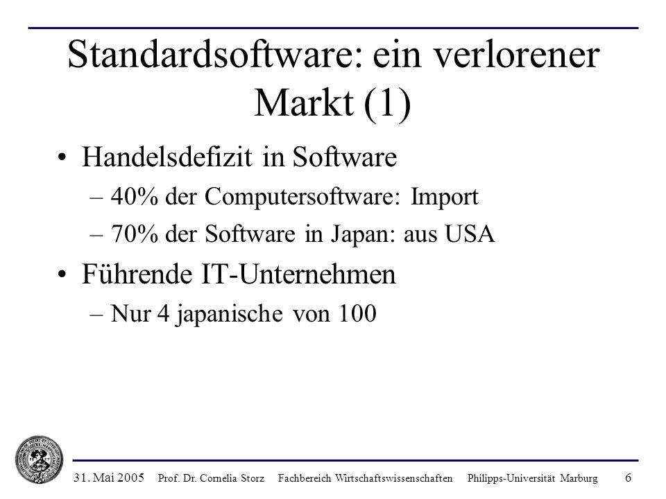 31. Mai 2005 Prof. Dr. Cornelia Storz Fachbereich Wirtschaftswissenschaften Philipps-Universität Marburg 6 Standardsoftware: ein verlorener Markt (1)