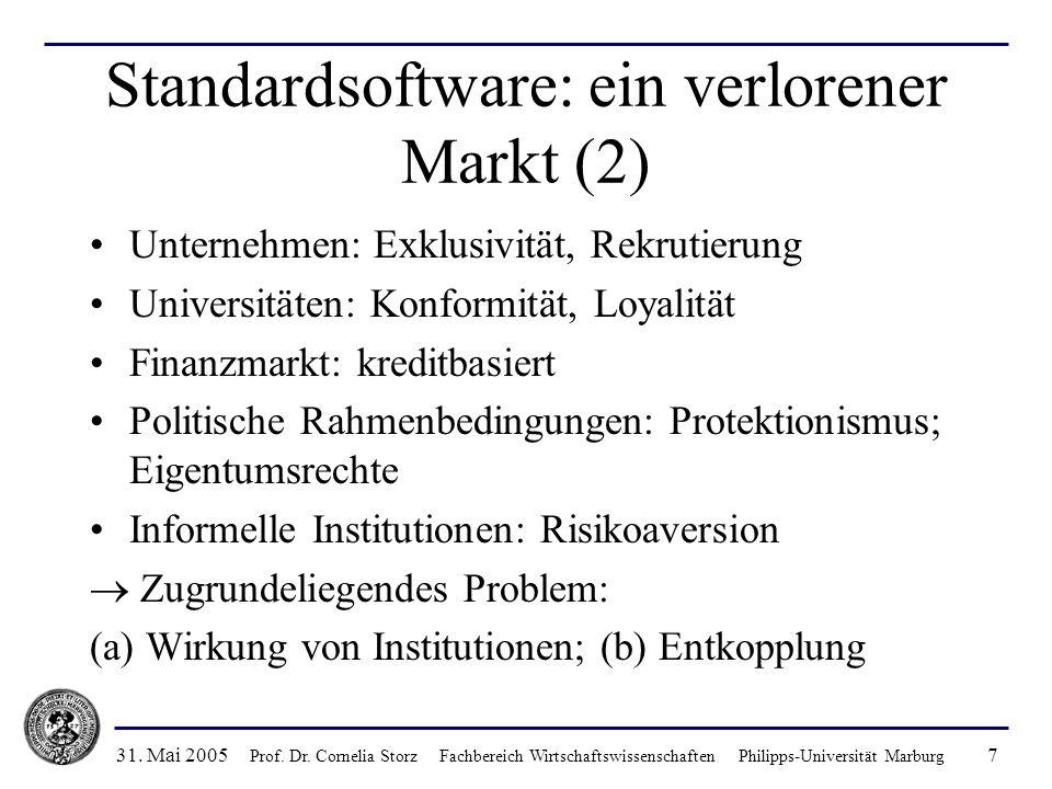 31. Mai 2005 Prof. Dr. Cornelia Storz Fachbereich Wirtschaftswissenschaften Philipps-Universität Marburg 7 Standardsoftware: ein verlorener Markt (2)
