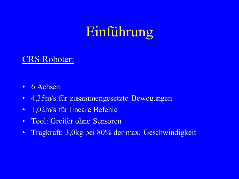Einführung CRS-Roboter: 6 Achsen 4,35m/s für zusammengesetzte Bewegungen 1,02m/s für lineare Befehle Tool: Greifer ohne Sensoren Tragkraft: 3,0kg bei