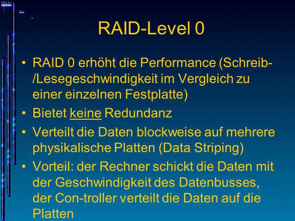 RAID-Level 0 RAID 0 erhöht die Performance (Schreib- /Lesegeschwindigkeit im Vergleich zu einer einzelnen Festplatte) Bietet keine Redundanz Verteilt