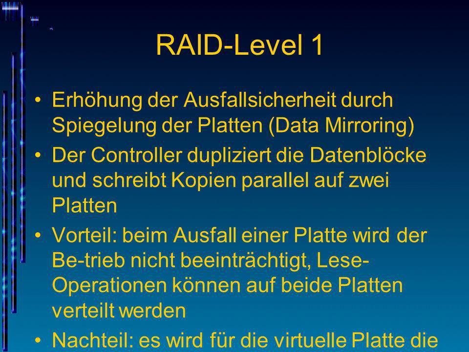 RAID-Level 1 Erhöhung der Ausfallsicherheit durch Spiegelung der Platten (Data Mirroring) Der Controller dupliziert die Datenblöcke und schreibt Kopie