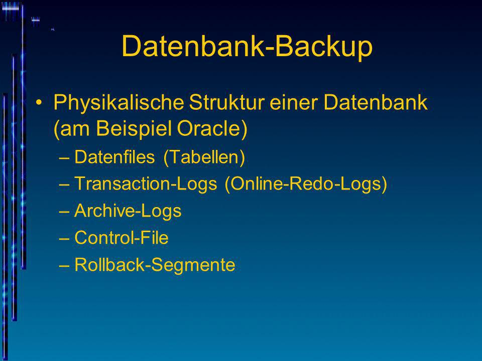 Datenbank-Backup Physikalische Struktur einer Datenbank (am Beispiel Oracle) –Datenfiles (Tabellen) –Transaction-Logs (Online-Redo-Logs) –Archive-Logs