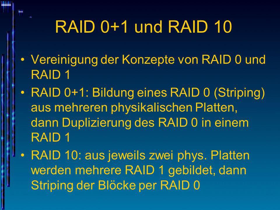 RAID 0+1 und RAID 10 Vereinigung der Konzepte von RAID 0 und RAID 1 RAID 0+1: Bildung eines RAID 0 (Striping) aus mehreren physikalischen Platten, dan