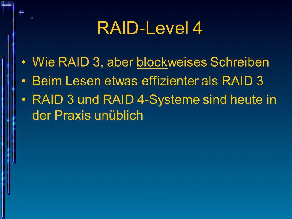 RAID-Level 4 Wie RAID 3, aber blockweises Schreiben Beim Lesen etwas effizienter als RAID 3 RAID 3 und RAID 4-Systeme sind heute in der Praxis unüblic