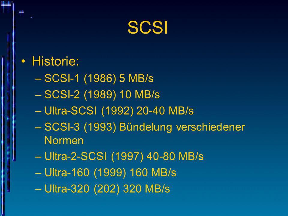SCSI Historie: –SCSI-1 (1986) 5 MB/s –SCSI-2 (1989) 10 MB/s –Ultra-SCSI (1992) 20-40 MB/s –SCSI-3 (1993) Bündelung verschiedener Normen –Ultra-2-SCSI