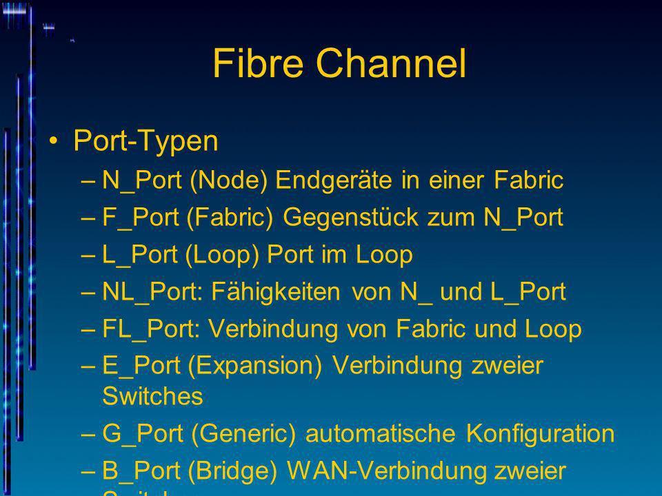 Fibre Channel Port-Typen –N_Port (Node) Endgeräte in einer Fabric –F_Port (Fabric) Gegenstück zum N_Port –L_Port (Loop) Port im Loop –NL_Port: Fähigke