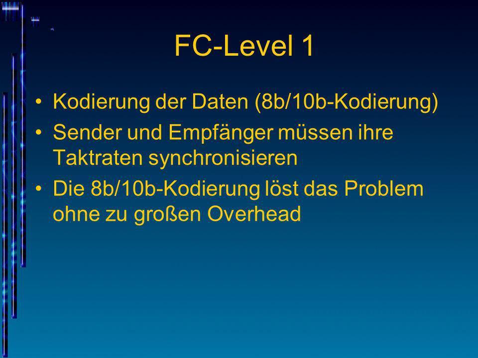 FC-Level 1 Kodierung der Daten (8b/10b-Kodierung) Sender und Empfänger müssen ihre Taktraten synchronisieren Die 8b/10b-Kodierung löst das Problem ohn