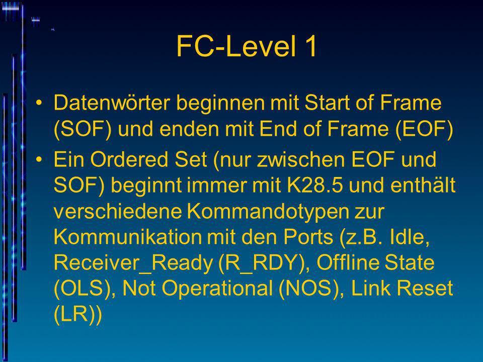FC-Level 1 Datenwörter beginnen mit Start of Frame (SOF) und enden mit End of Frame (EOF) Ein Ordered Set (nur zwischen EOF und SOF) beginnt immer mit