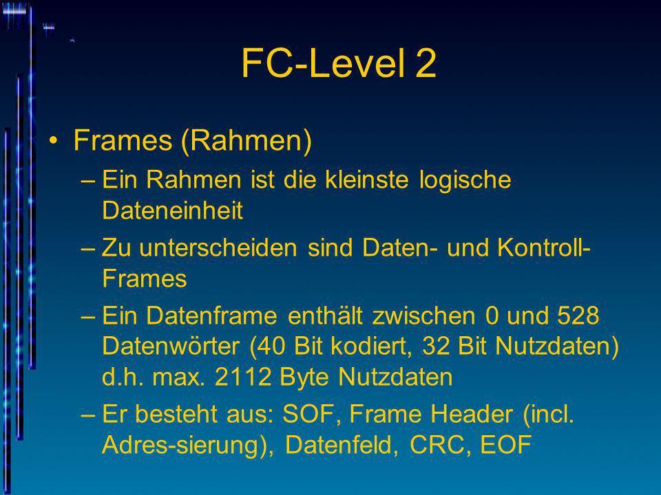 FC-Level 2 Frames (Rahmen) –Ein Rahmen ist die kleinste logische Dateneinheit –Zu unterscheiden sind Daten- und Kontroll- Frames –Ein Datenframe enthä