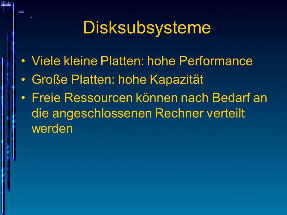 Disksubsysteme Viele kleine Platten: hohe Performance Große Platten: hohe Kapazität Freie Ressourcen können nach Bedarf an die angeschlossenen Rechner