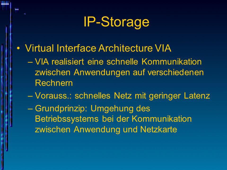 IP-Storage Virtual Interface Architecture VIA –VIA realisiert eine schnelle Kommunikation zwischen Anwendungen auf verschiedenen Rechnern –Vorauss.: s