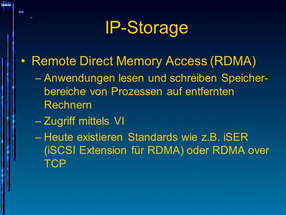 IP-Storage Remote Direct Memory Access (RDMA) –Anwendungen lesen und schreiben Speicher- bereiche von Prozessen auf entfernten Rechnern –Zugriff mitte