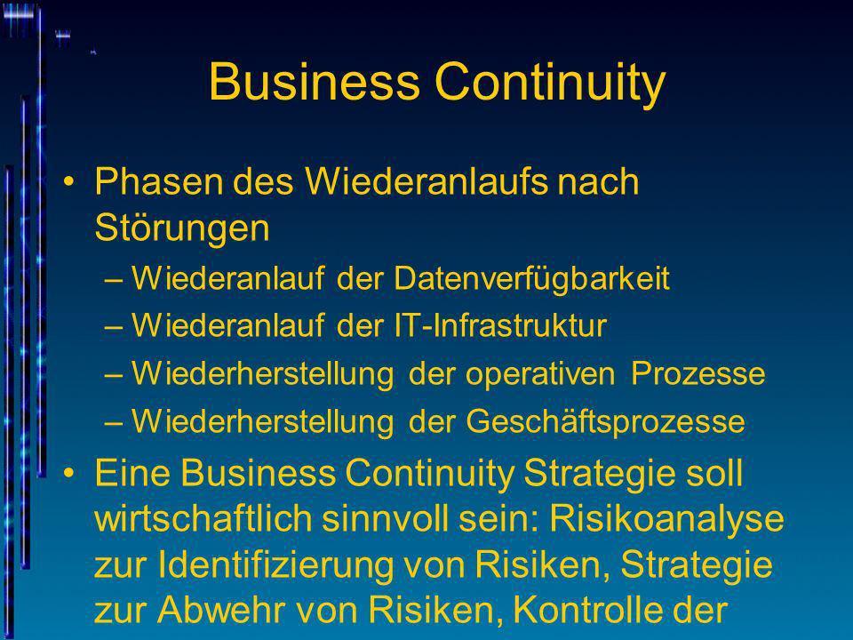 Business Continuity Phasen des Wiederanlaufs nach Störungen –Wiederanlauf der Datenverfügbarkeit –Wiederanlauf der IT-Infrastruktur –Wiederherstellung