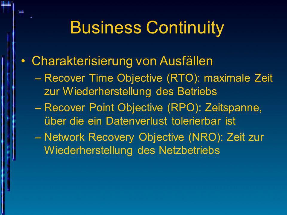 Business Continuity Charakterisierung von Ausfällen –Recover Time Objective (RTO): maximale Zeit zur Wiederherstellung des Betriebs –Recover Point Obj