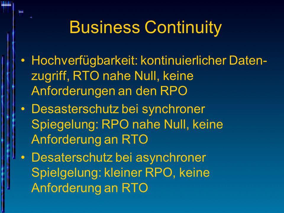 Business Continuity Hochverfügbarkeit: kontinuierlicher Daten- zugriff, RTO nahe Null, keine Anforderungen an den RPO Desasterschutz bei synchroner Sp