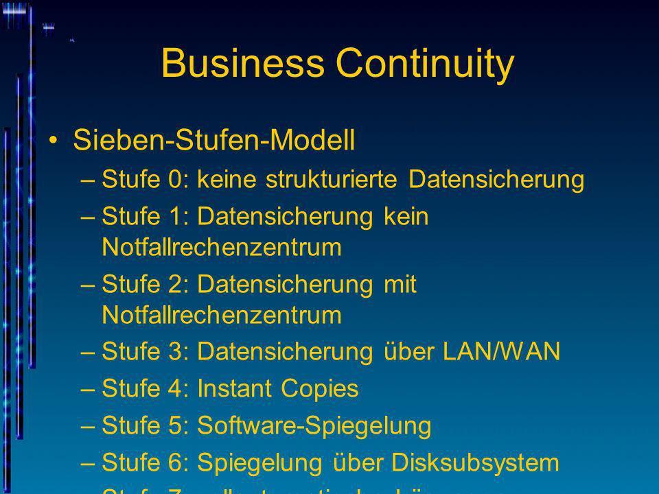 Business Continuity Sieben-Stufen-Modell –Stufe 0: keine strukturierte Datensicherung –Stufe 1: Datensicherung kein Notfallrechenzentrum –Stufe 2: Dat