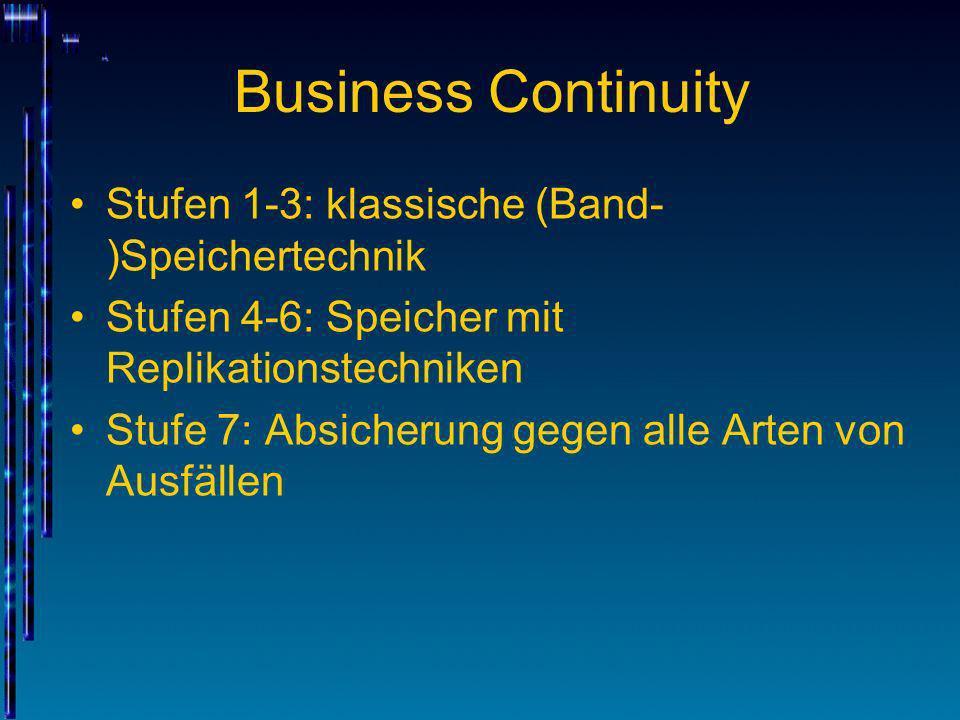 Business Continuity Stufen 1-3: klassische (Band- )Speichertechnik Stufen 4-6: Speicher mit Replikationstechniken Stufe 7: Absicherung gegen alle Arte