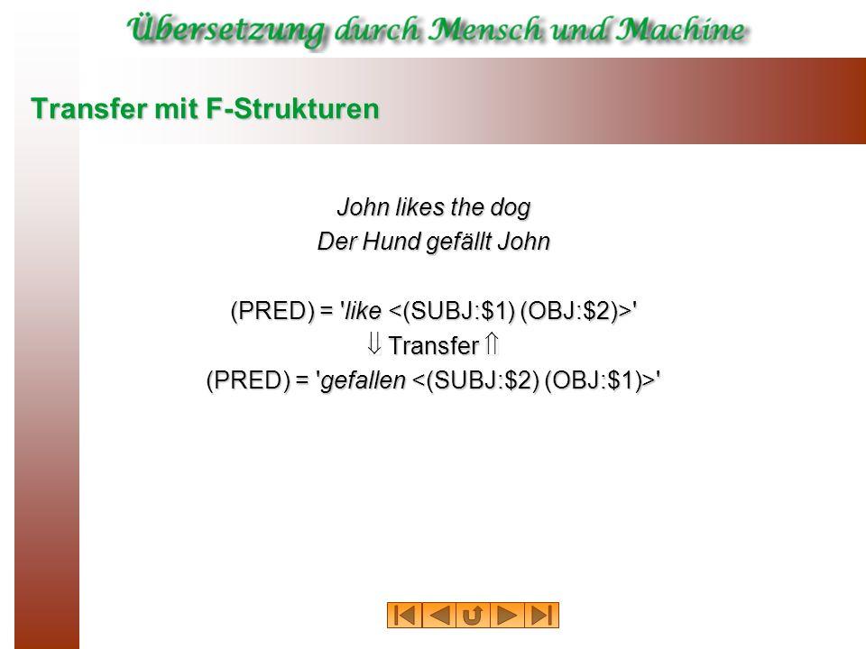 Transfer mit F-Strukturen John likes the dog Der Hund gefällt John (PRED) = 'like ' Transfer Transfer (PRED) = 'gefallen '