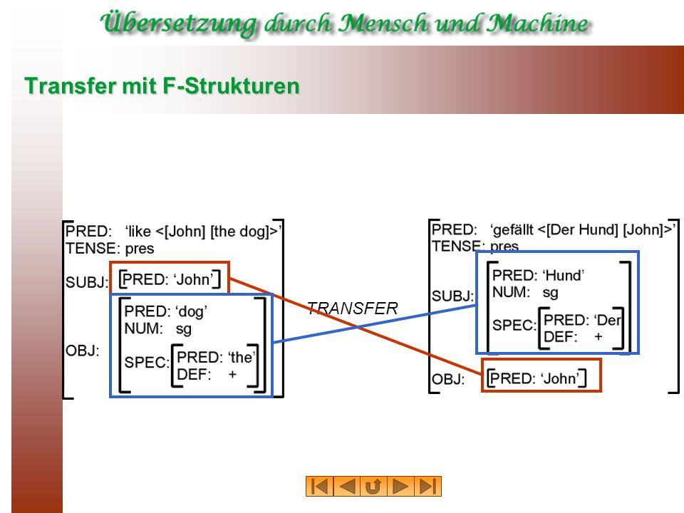 Transfer mit F-Strukturen TRANSFER