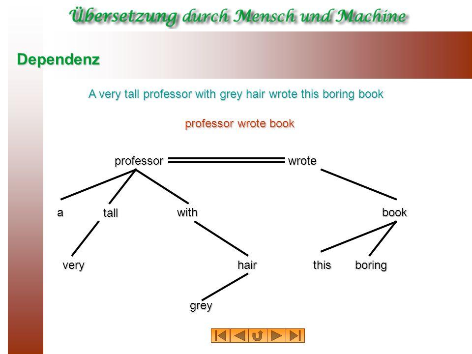 Kategorialgrammatik Der Terminus Kategorialgrammatik umfaßt eine ganze Reihe von Theorien über algorithmische Verfahren zur syntaktischen und semantischen Analyse von Sätzen.