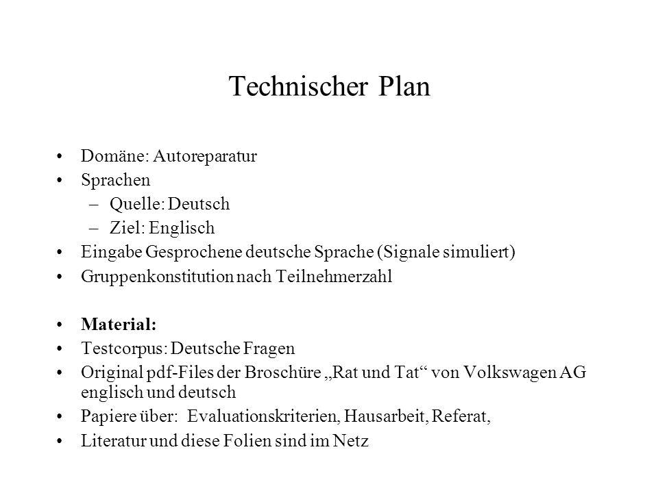 Technischer Plan Domäne: Autoreparatur Sprachen –Quelle: Deutsch –Ziel: Englisch Eingabe Gesprochene deutsche Sprache (Signale simuliert) Gruppenkonst