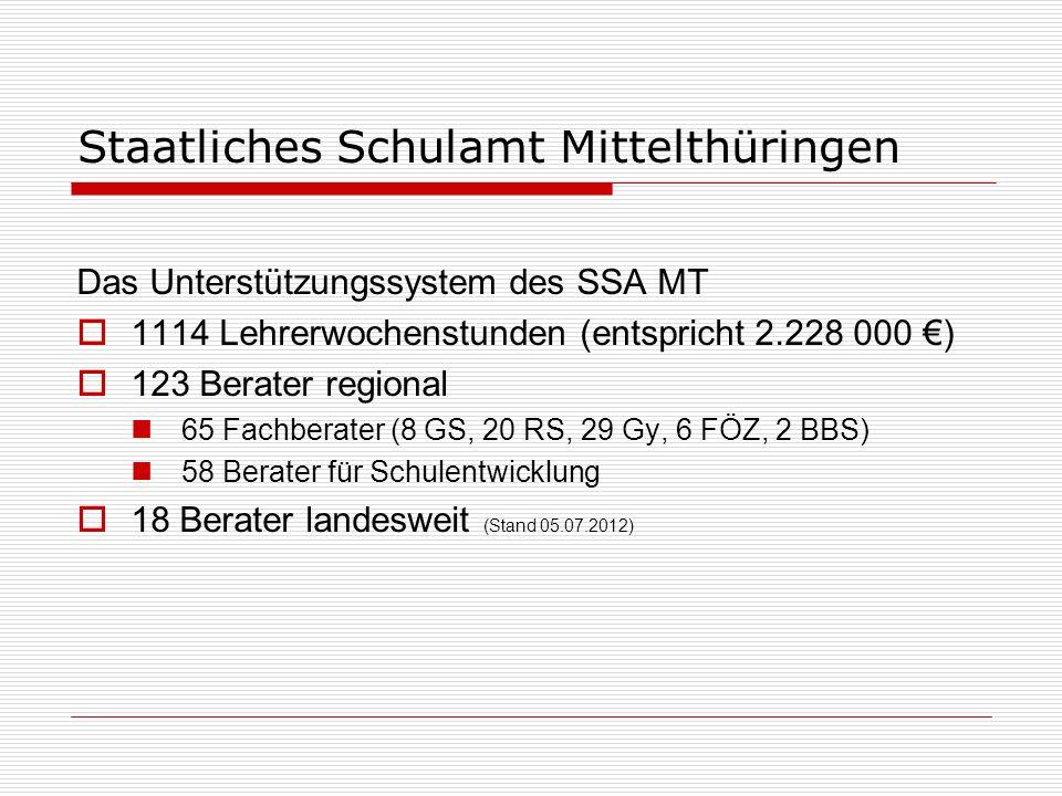 Staatliches Schulamt Mittelthüringen Das Unterstützungssystem des SSA MT 1114 Lehrerwochenstunden (entspricht 2.228 000 ) 123 Berater regional 65 Fach