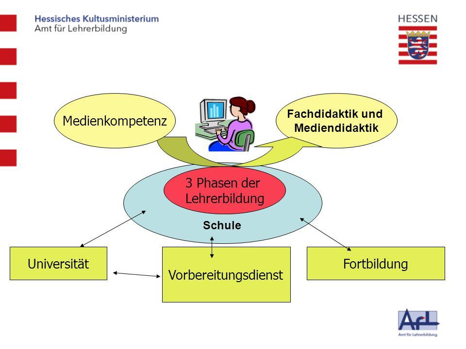 3 Phasen der Lehrerbildung Universität Vorbereitungsdienst Fortbildung Schule Fachdidaktik und Mediendidaktik Medienkompetenz