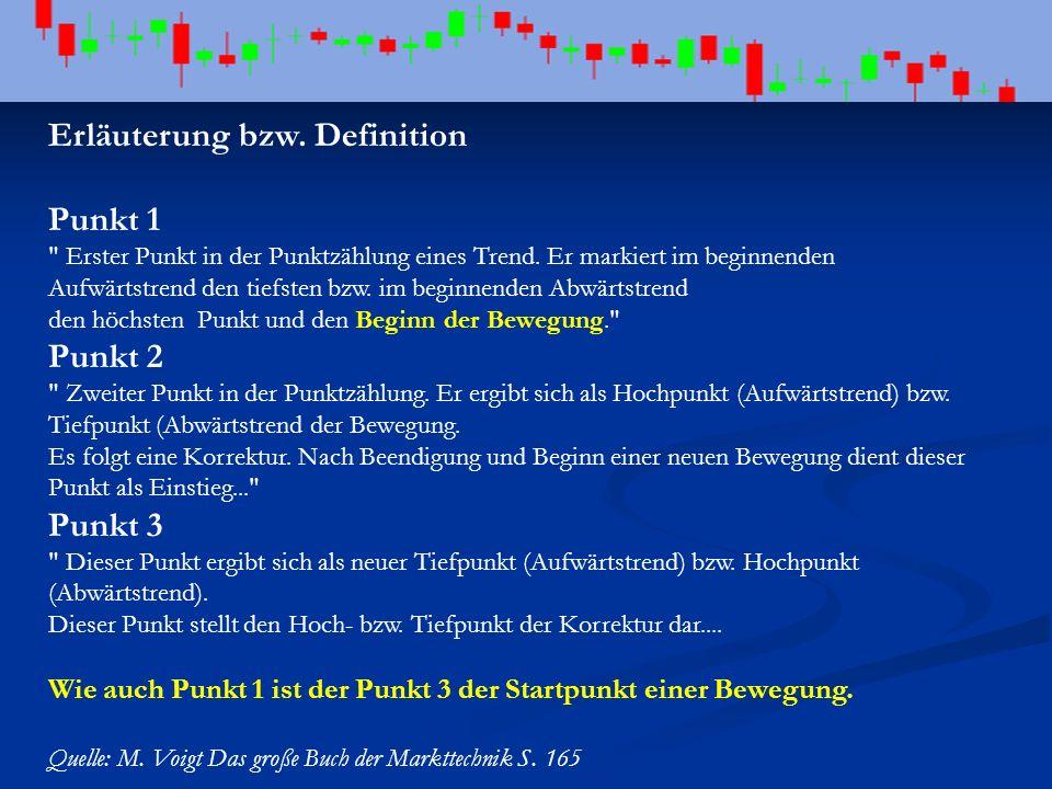 Erläuterung bzw. Definition Punkt 1