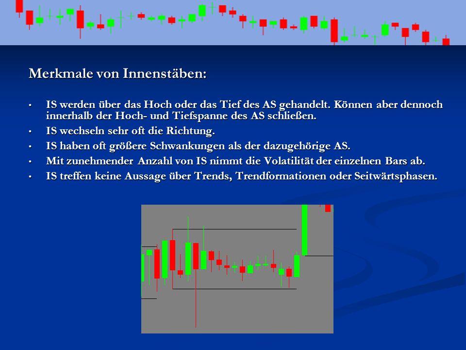 Definition des Umkehrstabes nach Markttechnik (M.