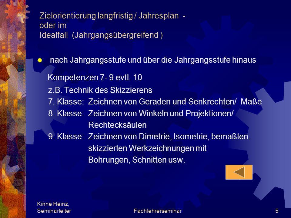 Kinne Heinz, SeminarleiterFachlehrerseminar5 Zielorientierung langfristig / Jahresplan - oder im Idealfall (Jahrgangsübergreifend ) nach Jahrgangsstuf
