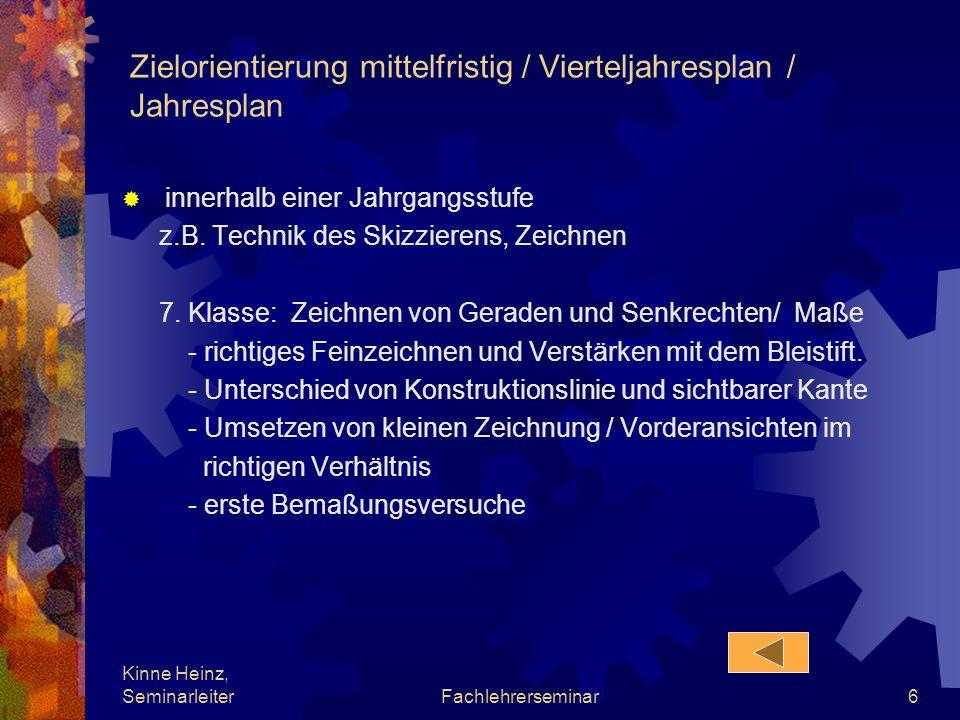 Kinne Heinz, SeminarleiterFachlehrerseminar6 Zielorientierung mittelfristig / Vierteljahresplan / Jahresplan innerhalb einer Jahrgangsstufe z.B. Techn