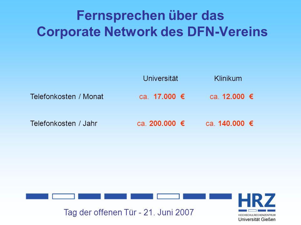 Tag der offenen Tür - 21. Juni 2007 Fernsprechen über das Corporate Network des DFN-Vereins Universität Klinikum Telefonkosten / Monat ca. 17.000 ca.