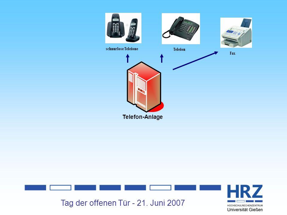 Tag der offenen Tür - 21. Juni 2007 Telefon Fax schnurlose Telefone Funk Telefon-Anlage DECT