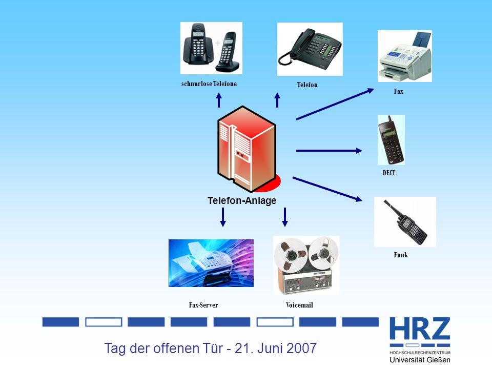 Tag der offenen Tür - 21. Juni 2007 Telefon Fax schnurlose Telefone Funk Fax-Server Telefon-Anlage DECT Voicemail