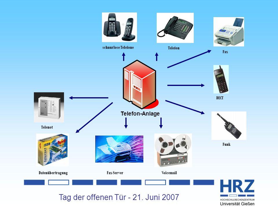 Tag der offenen Tür - 21. Juni 2007 Telefon Fax Telenot schnurlose Telefone Funk DatenübertragungFax-Server Telefon-Anlage DECT Voicemail